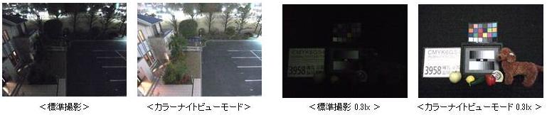 パナソニック-ネットワークカメラBB-ST165A-ナイトモード
