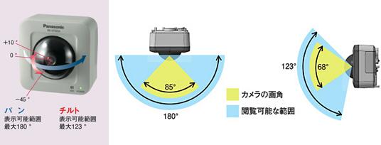 パナソニック-ネットワークカメラBB-ST165A-パンチルト