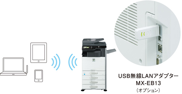 シャープ複合機MX-2514-無線LAN対応