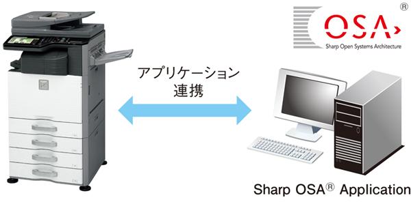 シャープ複合機MX-2517-アプリケーション連携