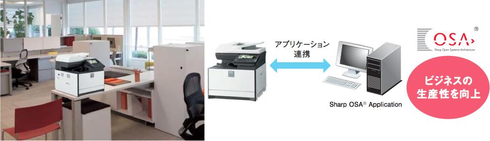 シャープ複合機MX-C302W-アプリケーション連携