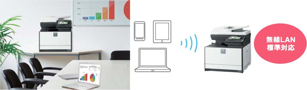 シャープ複合機MX-C302W-無線LAN
