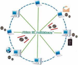 パソコンセキュリティ-アンチマルウェアST-50