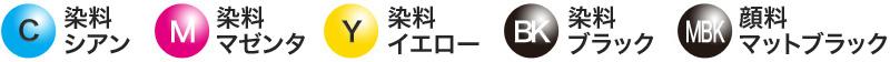 キャノン大判プリンターIPF680E-5色・染顔料リアクティブインク