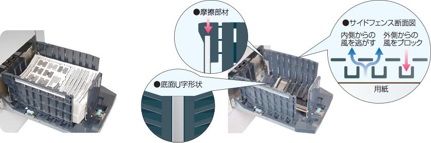 コニカミノルタ-デジタル孔版印刷機-CD56DP-CD53DP-新型排紙台