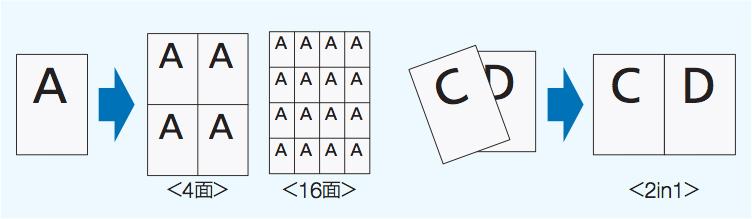 コニカミノルタ-デジタル孔版印刷機-CD56DP-CD53DP-多面印刷