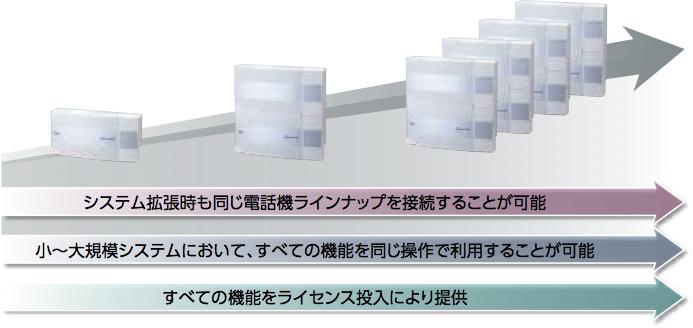 NEC-aspire_ux-アスパイア-システム