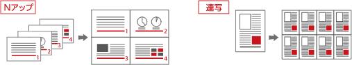 理想科学デジタル印刷機ME625-ME635-Nアップと連写