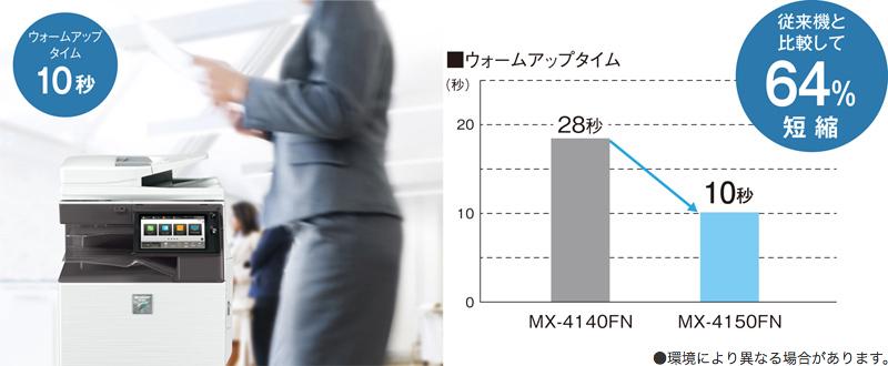 シャープ複合機MX-4150FN-すばやく-説明