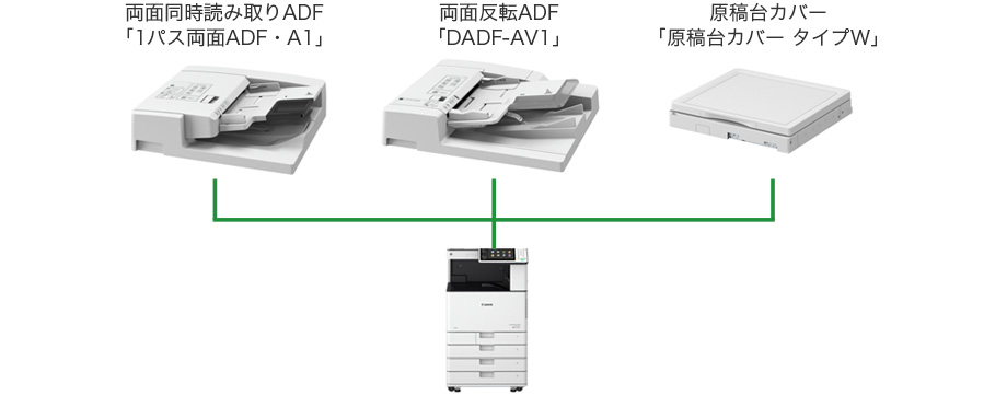 キャノンiR-ADV C3500ADF(自動原稿送り装置)