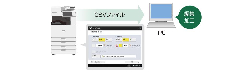 キャノンiR-ADV C3500通信管理レポートの電子化