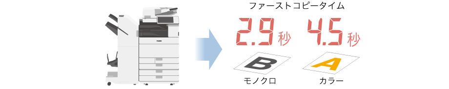 iR-ADV C5500ファーストコピーの高速化