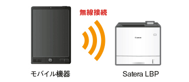 satera-ibp612c-モバイル